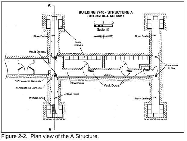 clarksville_mod_center_a_structure_fig_2-2